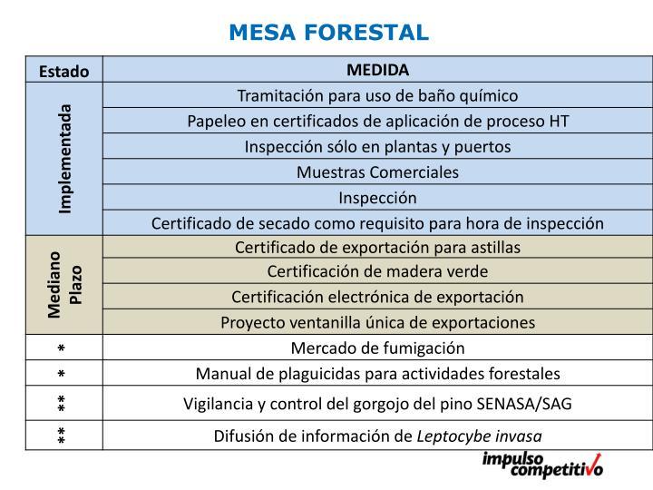 MESA FORESTAL