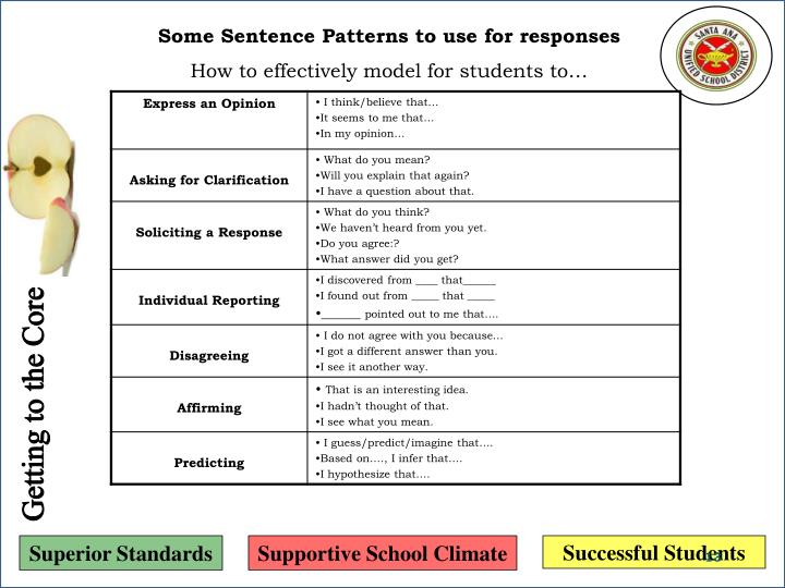 Some Sentence Patterns to use for responses