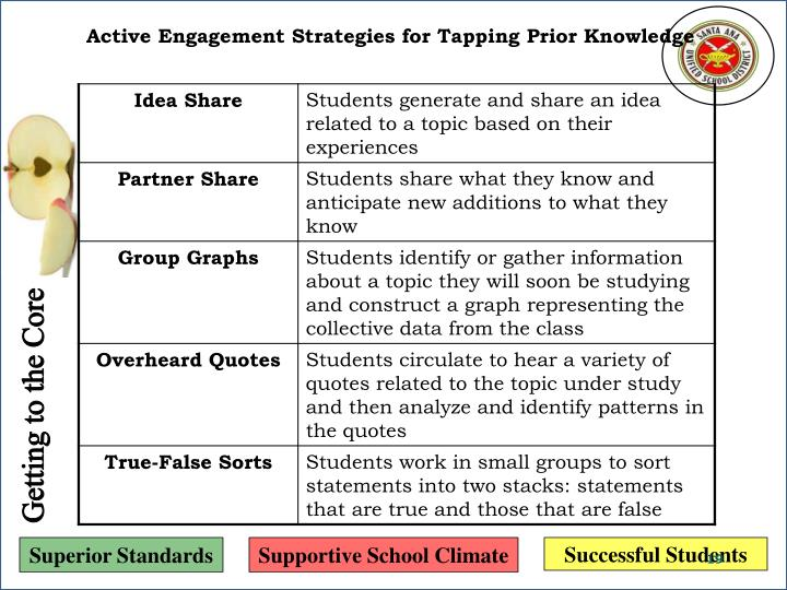 Active Engagement Strategies