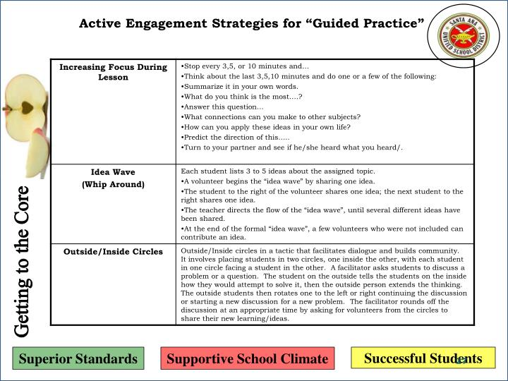 "Active Engagement Strategies for ""Guided Practice"""