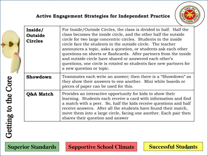 Active Engagement Strategies for Independent Practice