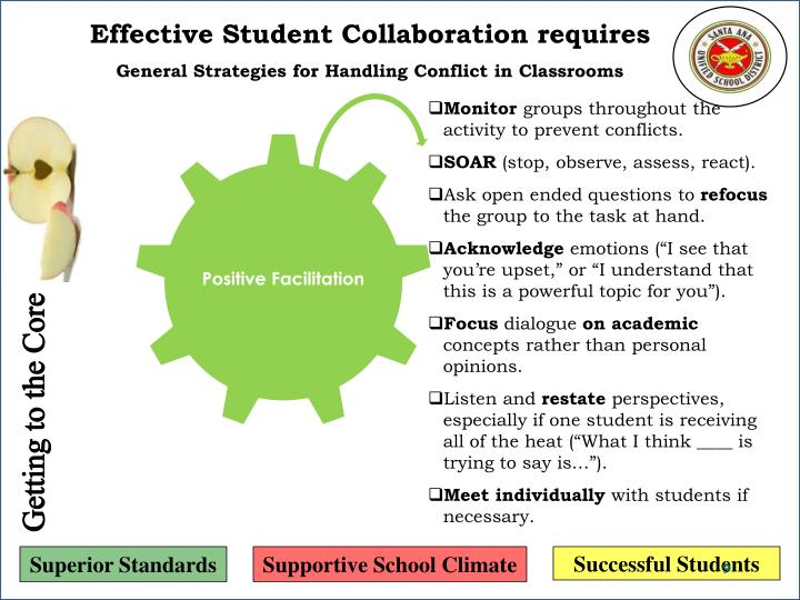 Effective Student Collaboration requires