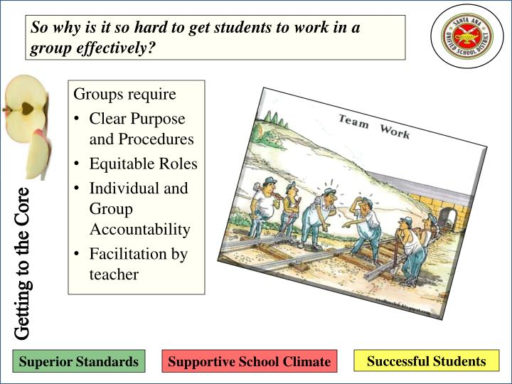 So why is it so hard to get students to work in a group effectively?