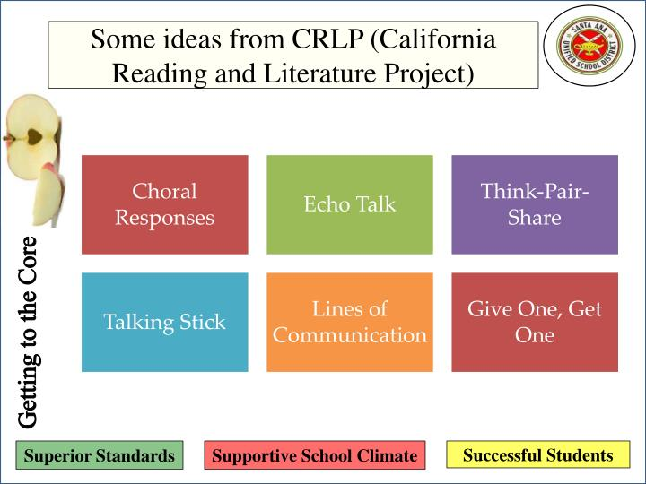Some ideas from CRLP (California Reading and Literature Project)