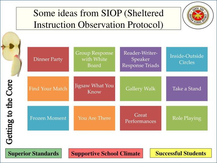 Some ideas from SIOP (Sheltered Instruction Observation Protocol)
