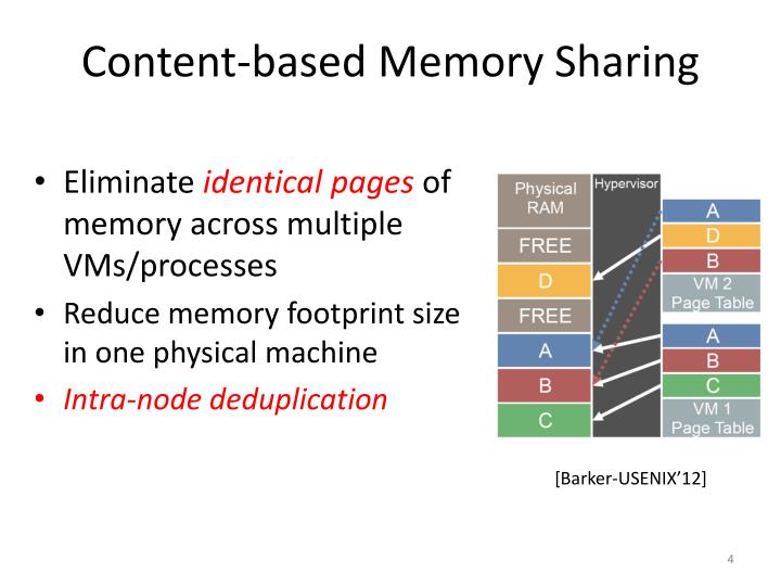 Content-based Memory Sharing
