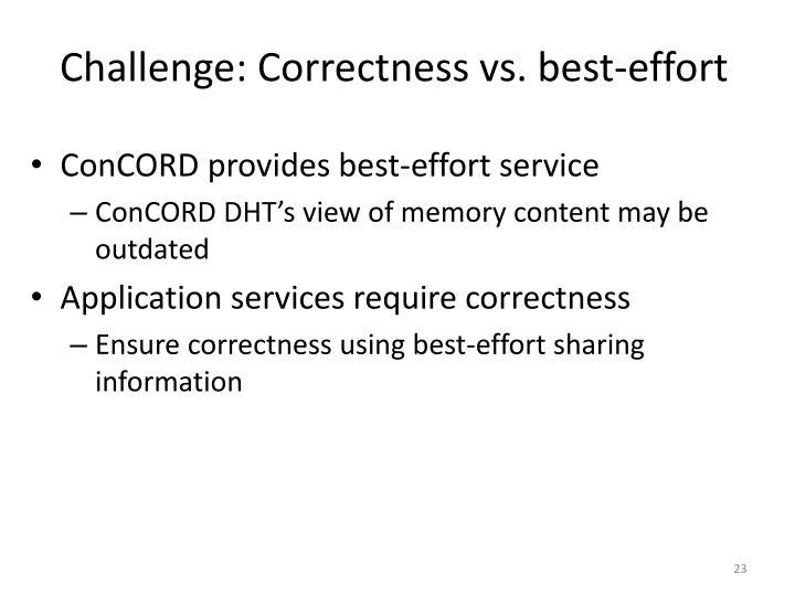 Challenge: Correctness
