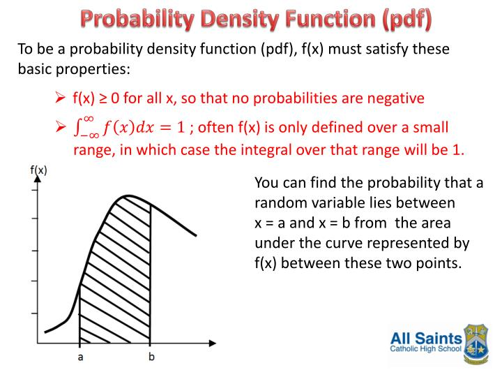 Probability Density Function (
