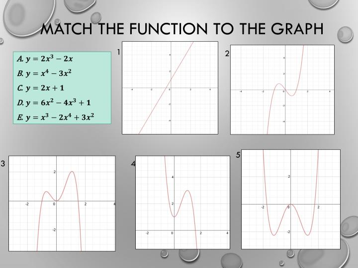 Match the Function to the Graph