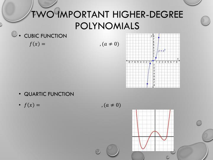 Two Important Higher-Degree Polynomials