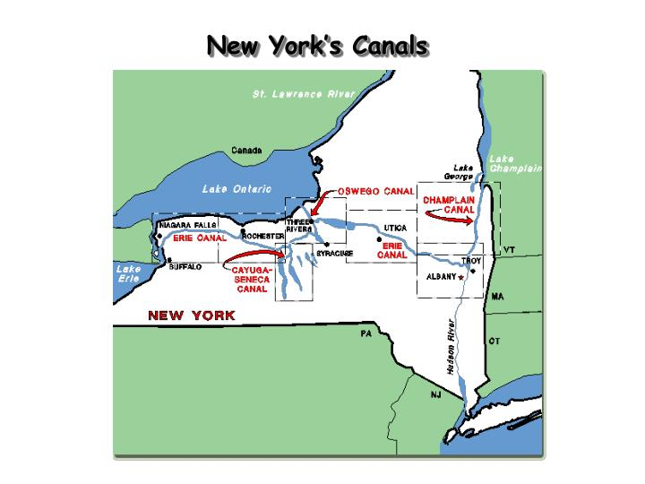 New York's Canals