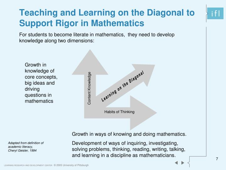 Teaching and Learning on the Diagonal to Support Rigor in Mathematics