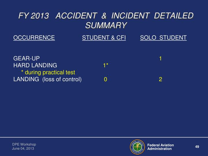 FY 2013   ACCIDENT  &  INCIDENT  DETAILED  SUMMARY