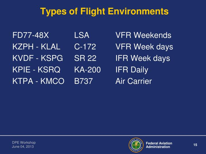 Types of Flight Environments