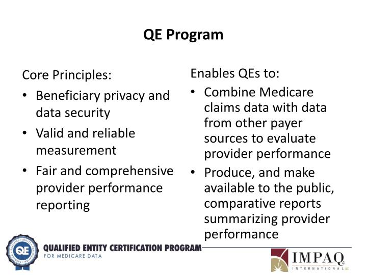 QE Program