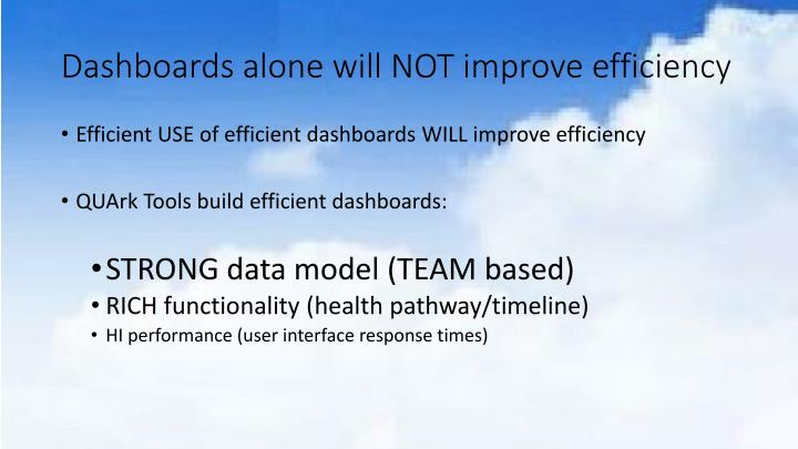 Dashboards alone will NOT improve efficiency