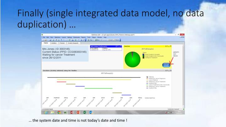Finally (single integrated data model, no data duplication) …