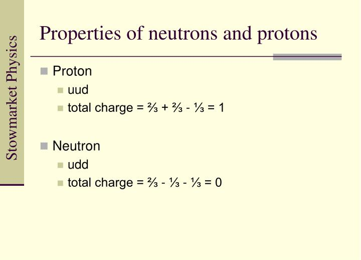 Properties of neutrons and protons