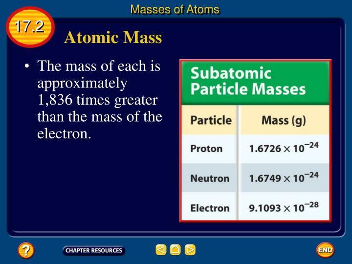 Masses of Atoms