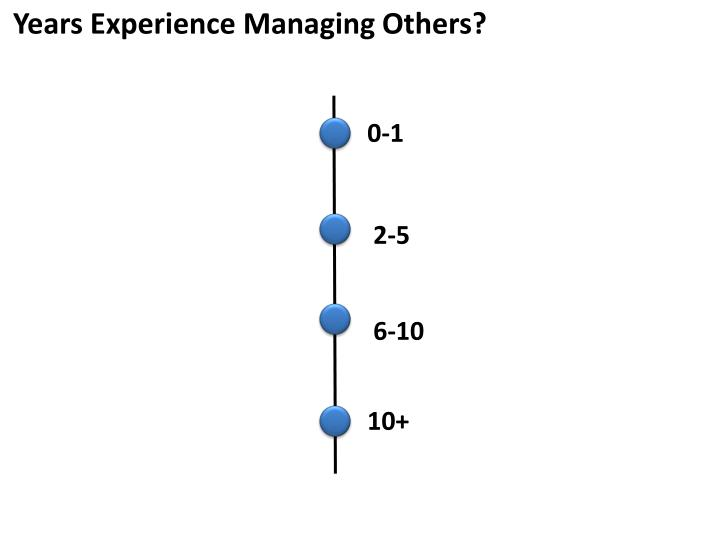 Years Experience Managing Others?