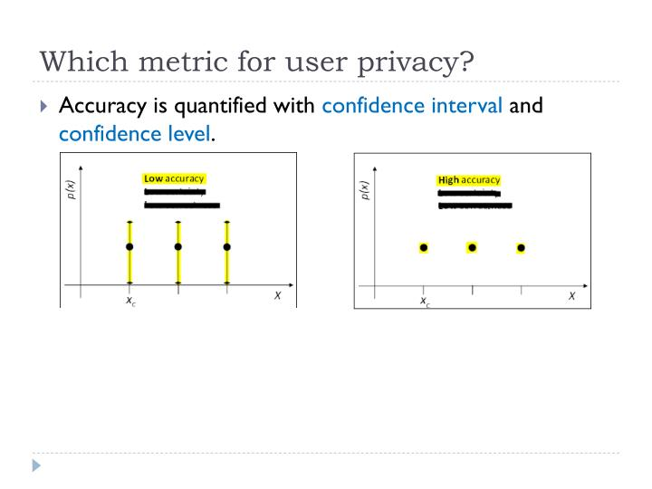 Which metric for user privacy?