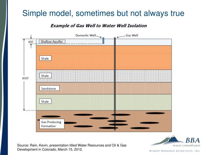 Simple model, sometimes but not always true