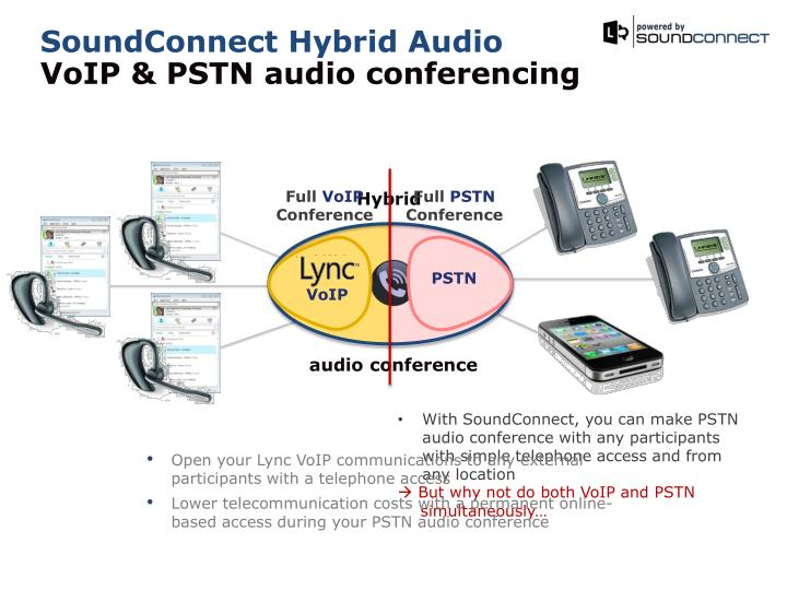 SoundConnect Hybrid Audio