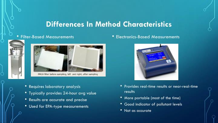Differences In Method Characteristics