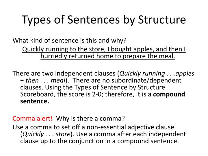 Types of Sentences by Structure