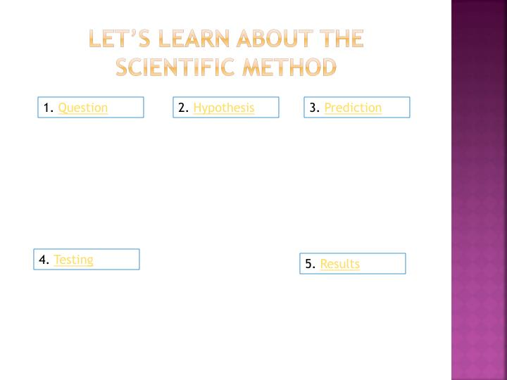 Let's Learn about the scientific method