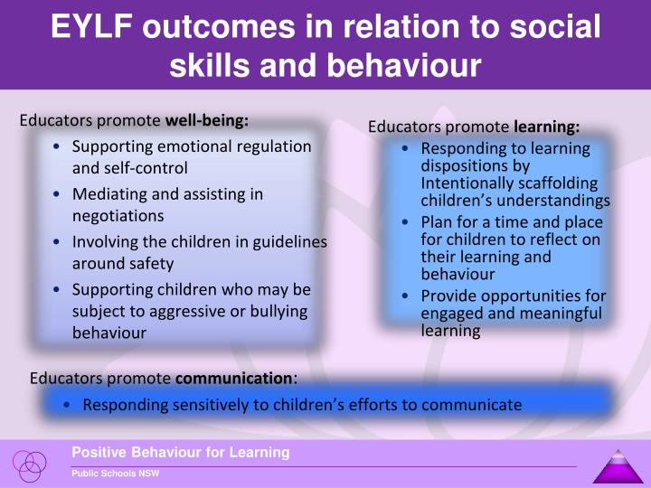 attending and responding skills in social Social skills groups: staying on topic, questioning) social stories: develop social stories that depict how to behave and respond in certain social situations kid sense child development provides occupational therapy and speech therapy services to children with developmental.