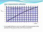 laser measurements calibration2