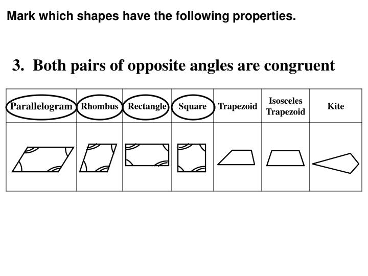 Mark which shapes have the following properties.