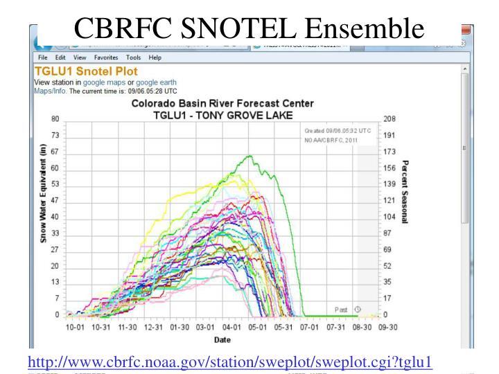 CBRFC SNOTEL Ensemble