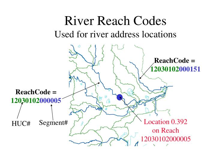 River Reach Codes