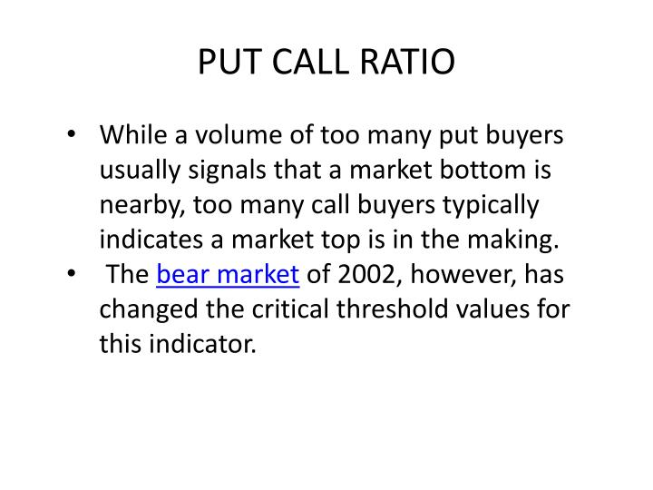 PUT CALL RATIO