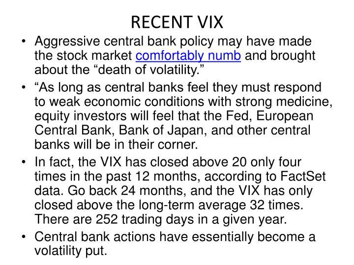 RECENT VIX