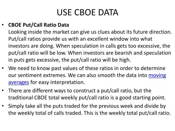 USE CBOE DATA