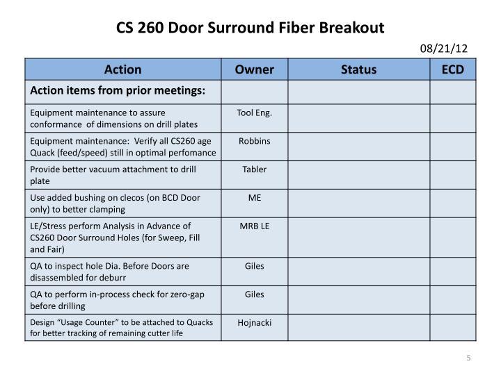 CS 260 Door Surround Fiber Breakout