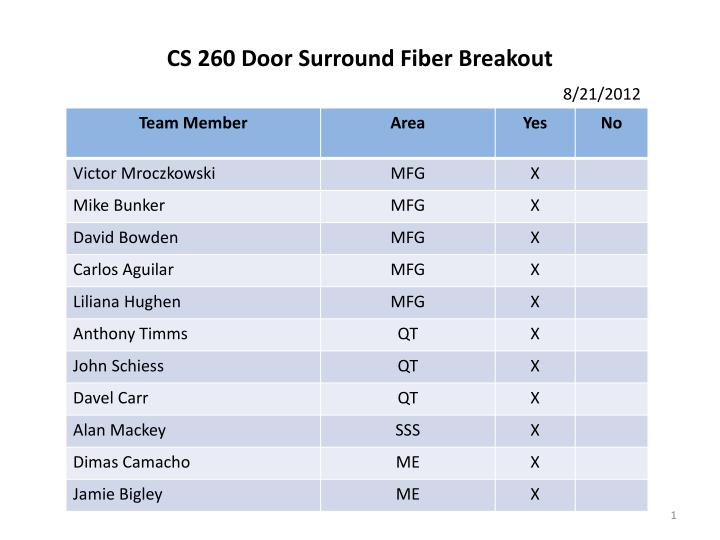 Cs 260 door surround fiber breakout 8 21 2012