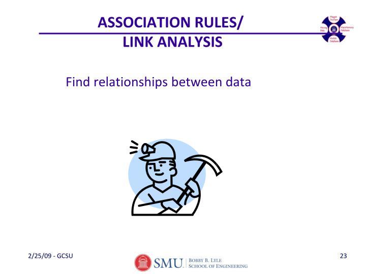 ASSOCIATION RULES/