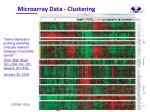 microarray data clustering