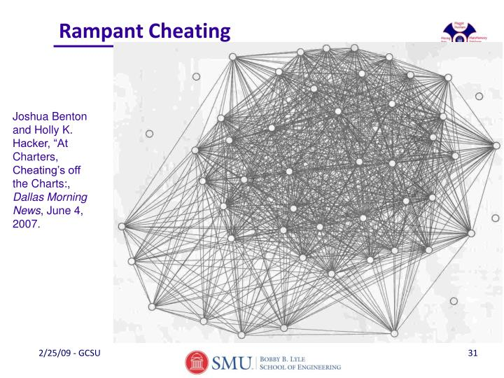 Rampant Cheating
