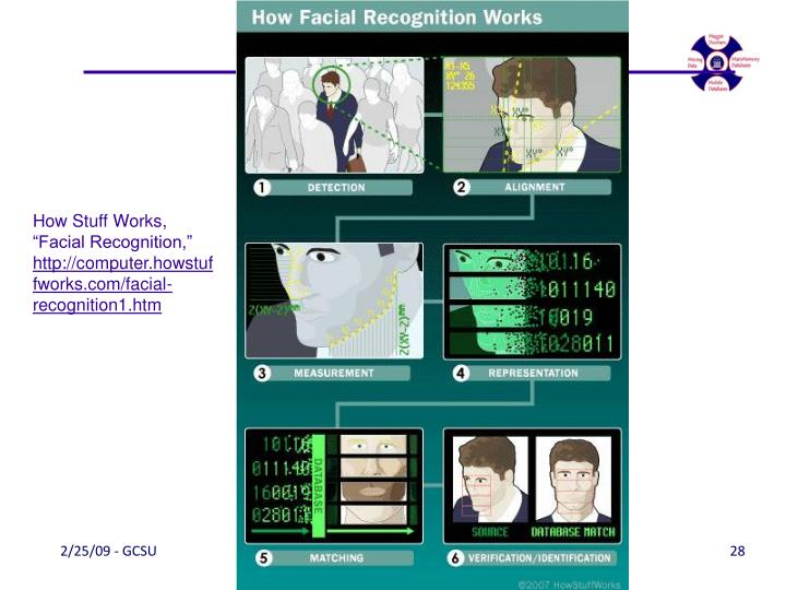 "How Stuff Works, ""Facial Recognition,"""