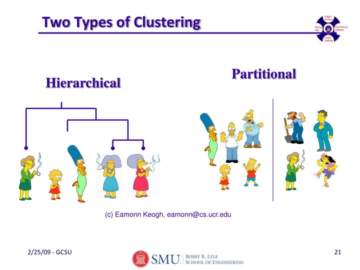 Two Types of Clustering