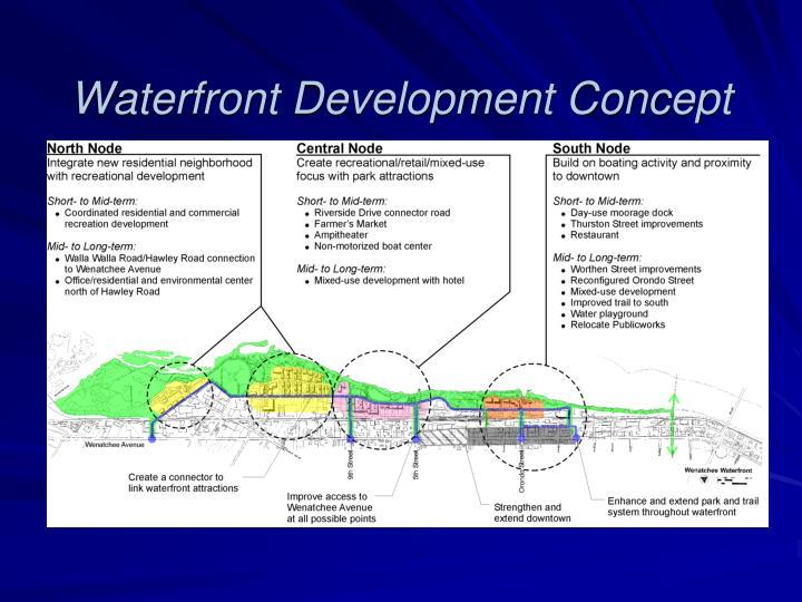 Waterfront Development Concept