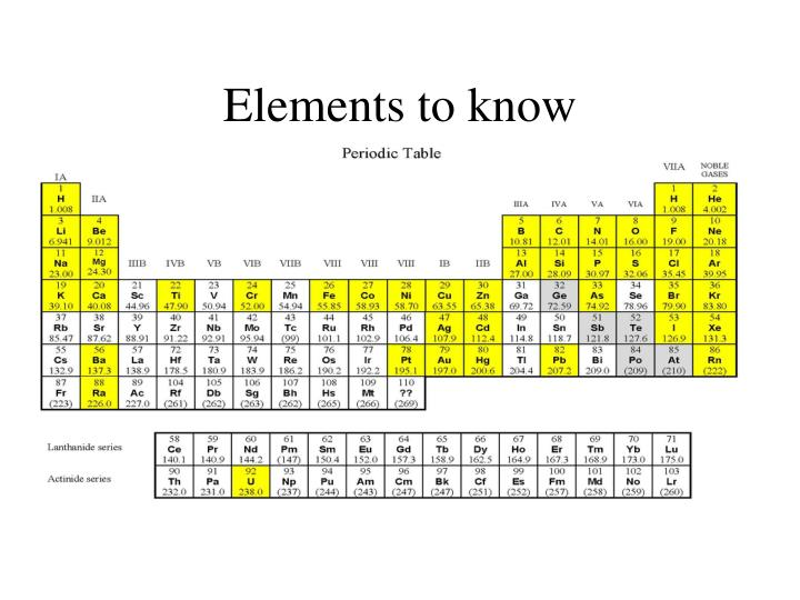 Elements to know