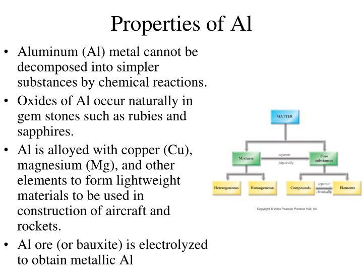 Properties of Al