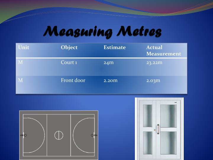 Measuring Metres