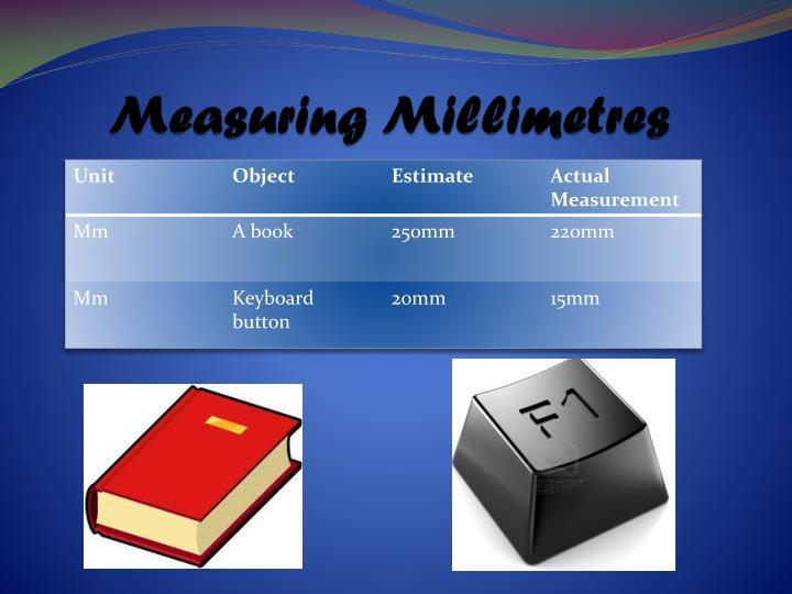Measuring Millimetres